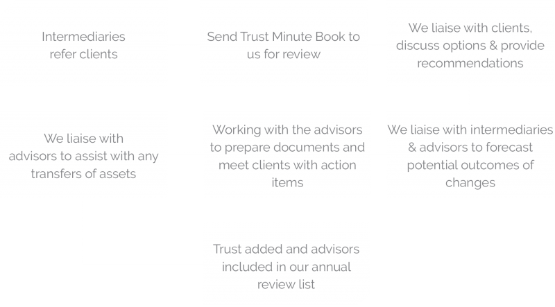 nzts-new-zealand-trustee-services-intermediaries-graphic